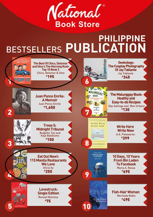 national bookstore marketing mix New national bookstore jobs in philippines available today on jobstreet - quality candidates, quality employers, 81061 vacancies.